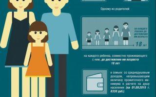 Детские пособия по временной регистрации (если нет прописки) в 2020 году
