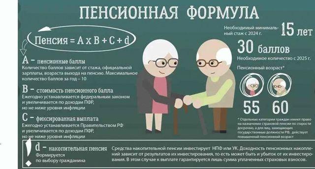 Льготная пенсия учителям по выслуге лет в 2020 году
