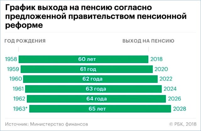 Какая полагается компенсация пенсионерам МВД в 2020 году