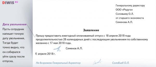 Компенсация за неиспользованный отпуск при увольнении в 2020 году