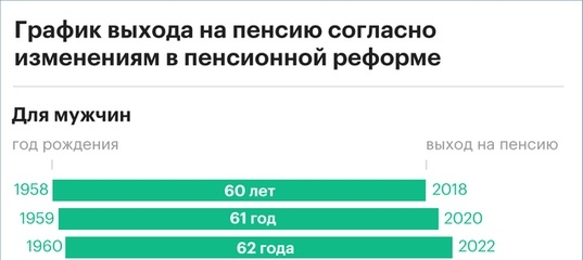 Пособия на ребенка в Томске и Томской области в 2020 году