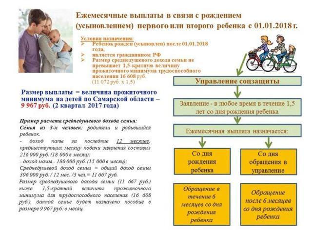 Пособия на ребенка в Брянской области в 2020 году