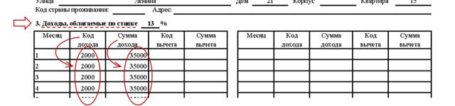 Декретный больничный лист: сколько дней, пример расчета, образец