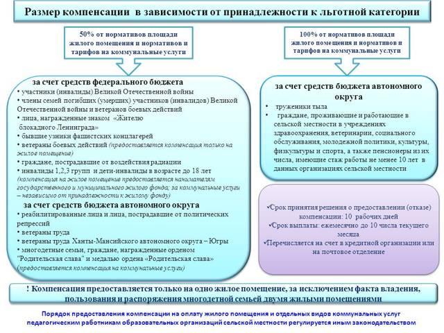 Пособия на ребенка в Ленинградской области и Санкт-Петербурге в 2020 году