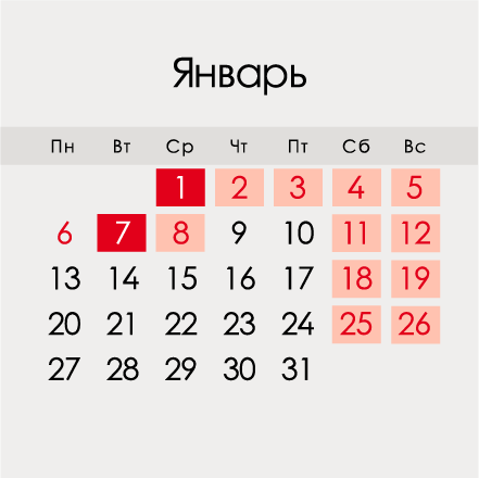 Компенсация праздничных дней в 2020: как оплачивается работа в праздники