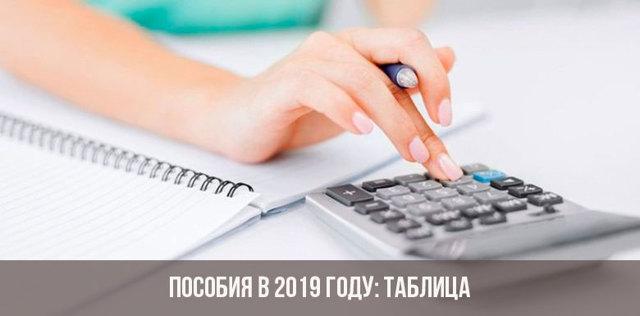 Что представляет собой компенсация страховых выплат в 2020 году