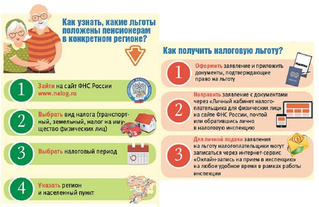 Льготы пенсионеру МВД по транспортному налогу в Москве в 2020 году